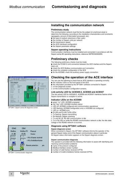sft2841 user manual