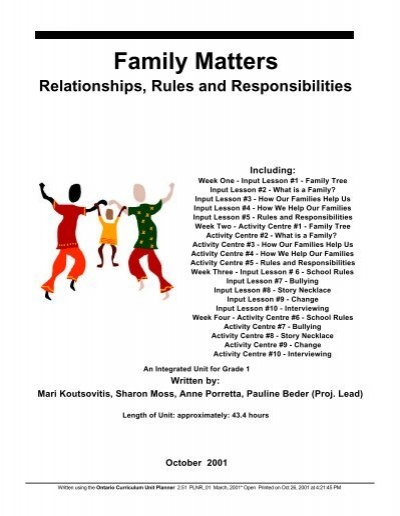 family matters  relationships  rules and responsibilities