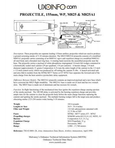 Projectile 155mm Wp M825 M825a1