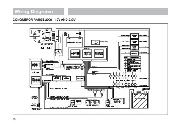 Wiring Diagrams Conqueror