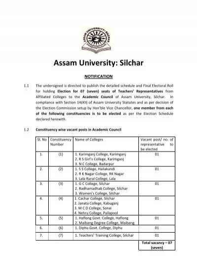 Assam University: Silchar