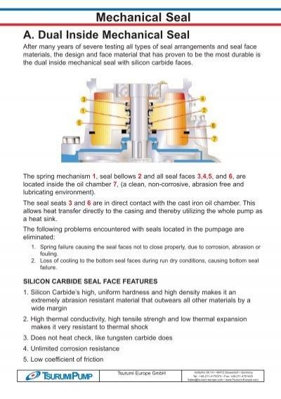 Benefits of Tsurumi Mechanical Seal - Consolidated Pumps