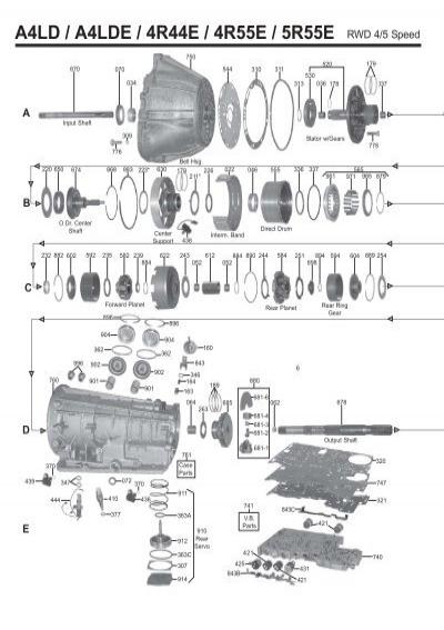 5r55e Wiring Diagram on