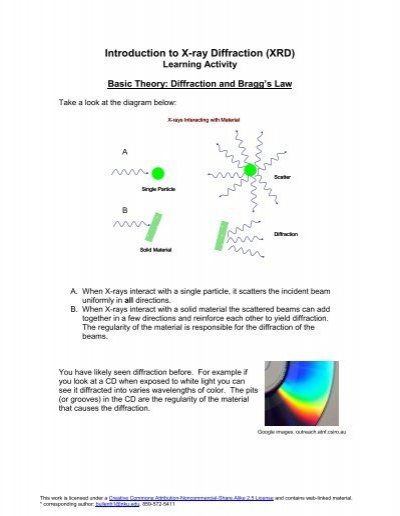 Introduction to X-ray Diffraction (XRD) 9a5563c09