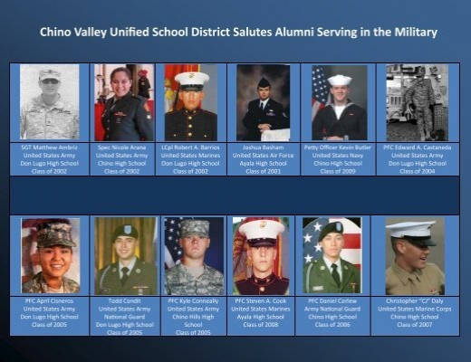 Military Salute Chino Valley Unified School District