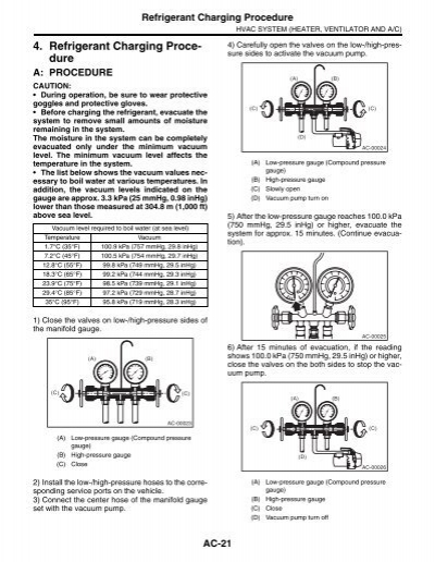 Refrigerant Charging Procedure pdf