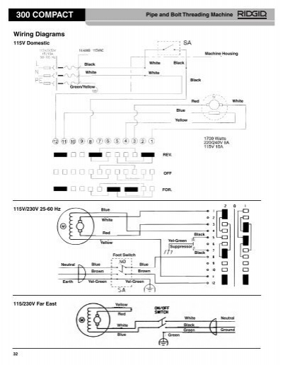 ridgid industries wiring diagram empire industries elsavadorla