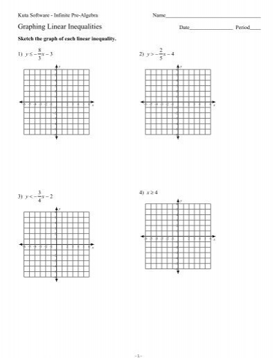 graphing linear inequalities worksheet worksheets releaseboard free printable worksheets and. Black Bedroom Furniture Sets. Home Design Ideas
