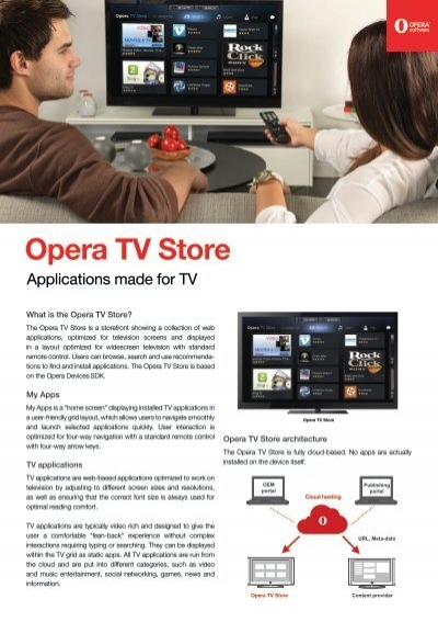 The Opera TV Store is a storefront