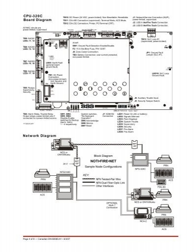 Prime Nfs 320 Wiring Diagram Free Download Wiring Diagrams Pictures Wiring Cloud Tziciuggs Outletorg