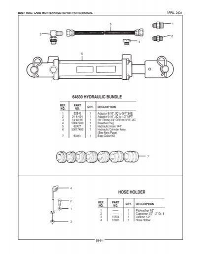 bush hog wiring diagram country clipper wiring diagram vermeer rh 919ez info Automotive Wiring Diagrams Light Switch Wiring Diagram