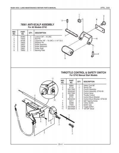 Bush Hog Wiring Diagram - Circuit Diagram Symbols • Ditch Witch Kohler Command Pro Wiring Diagram on