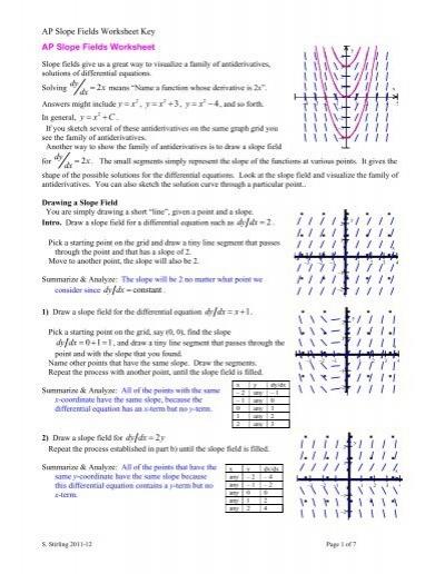 Worksheets Slope Fields Worksheet ap slope fields worksheet key