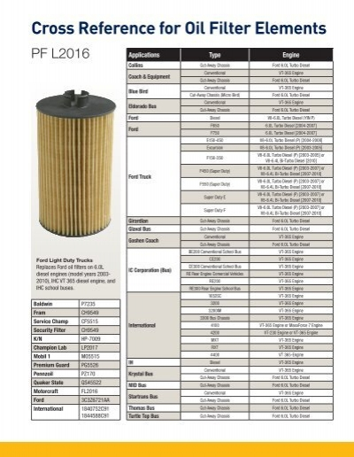 Cross Reference For Oil Filter Elements