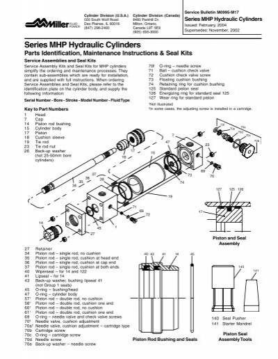 Series MHP Hydraulic Cylinders - Parker