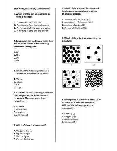 Elements Mixtures Compounds