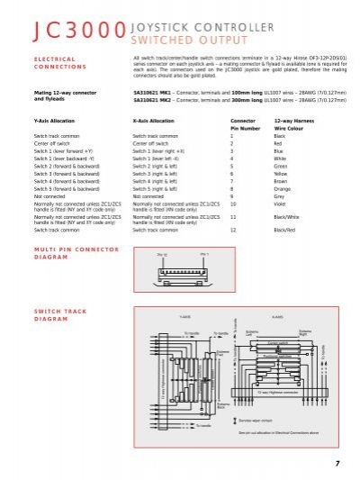 jc3000 joystick controlle rh yumpu com 1979 Chevy Truck Wiring Diagram Xbox 360 Joystick Wireing