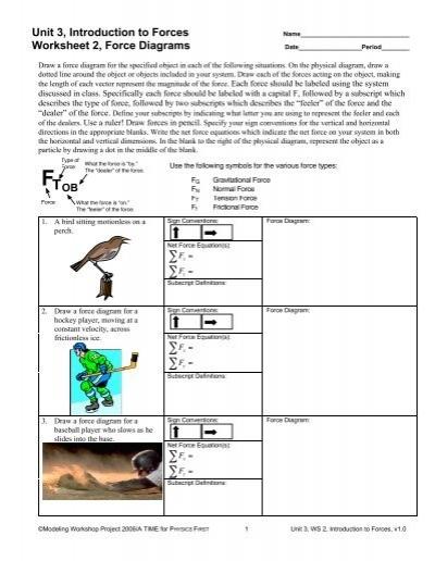 Worksheet 2 Force Diagrams