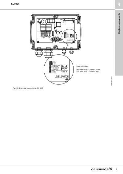4 sqflex system component