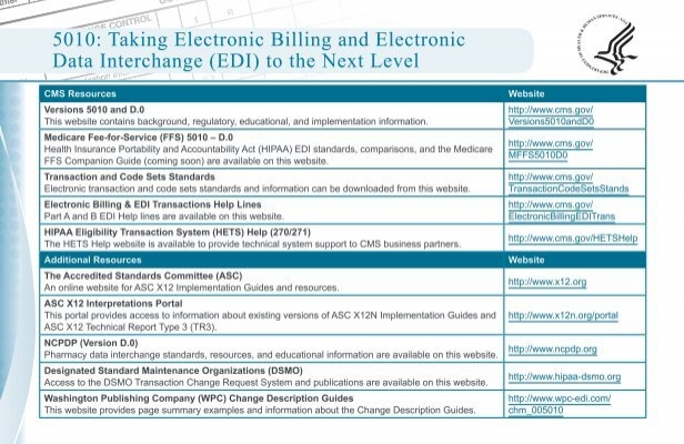 Asc x12 standards for electronic data interchange technical