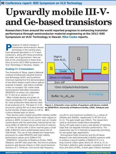 research report transistors