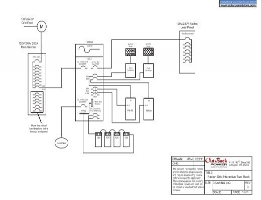 Radian Wiring Diagrams