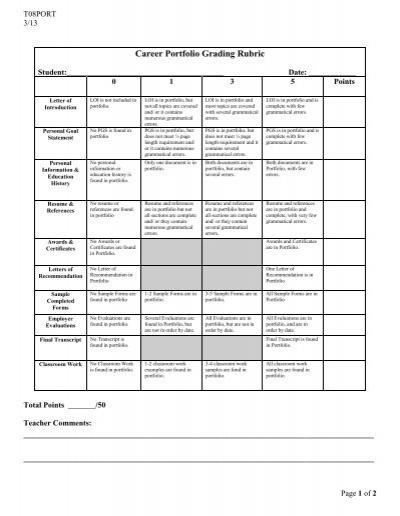 T 08 Career Portfolio Rubric