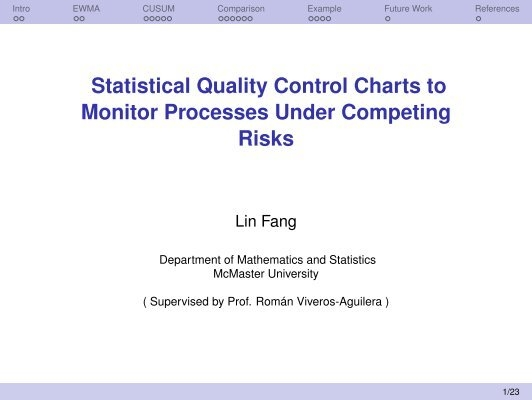 Statistical Quality Control Charts to Monitor Processes Under
