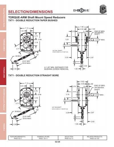 4,5x65 Spengler viti v2a m.15er disco 50 St