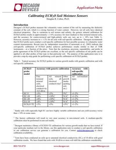 Application for Soil volume calculator