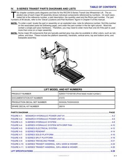 ricon s series parts diagram diy enthusiasts wiring diagrams u2022 rh okdrywall co