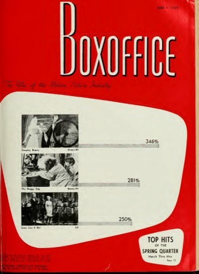 Boxoffice June011959