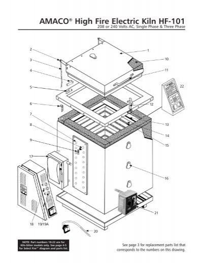 Trailer Wiring 101 Manual Guide