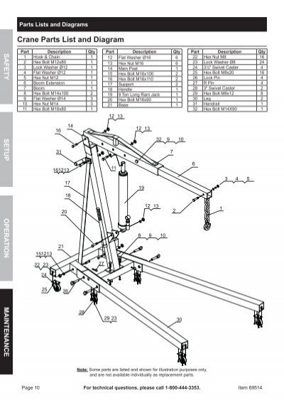Harbor Freight Parts Catalog : Parts