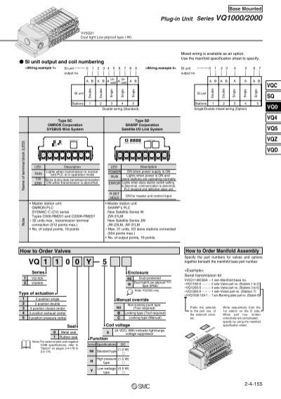 Smc vq1100 5 wiring diagram wiring diagram symbols wiring diagrams yumpu com wiring diagram symbols smc vq1100 5 wiring diagram 5 asfbconference2016 Choice Image