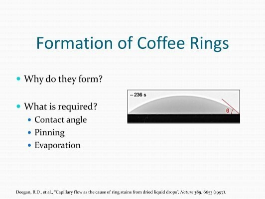 marangoni effect reverses coffee-ring depositions pdf free
