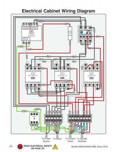 Electrical Cabinet Wiring