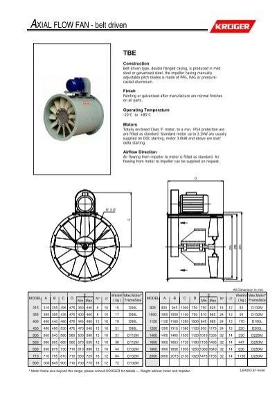 Axial Flow Fan Belt Driven