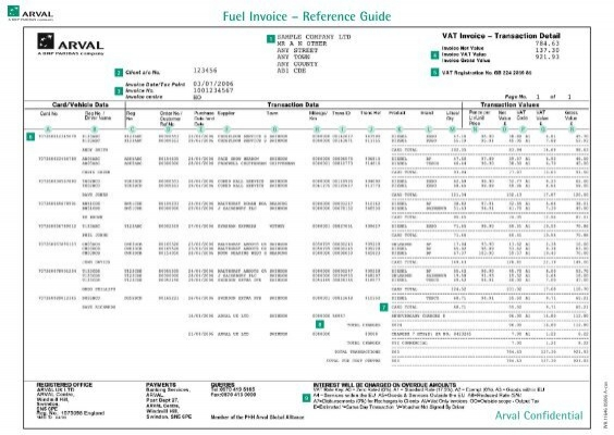 Fuel Invoice Reference Guide Arval - Invoice reference