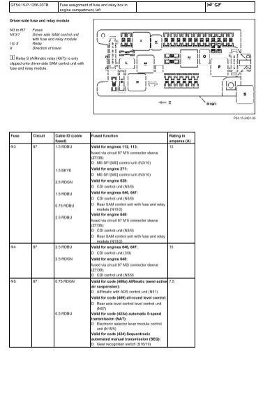 Fuse Box Diagram W211 : W fuse box diagram repair wiring scheme