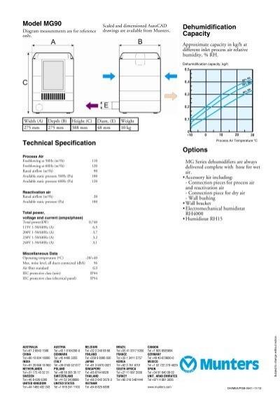model mg90 diagram measur rh yumpu com 79 MG Midget Wiring-Diagram F150 Fuel Pump Wiring Diagram