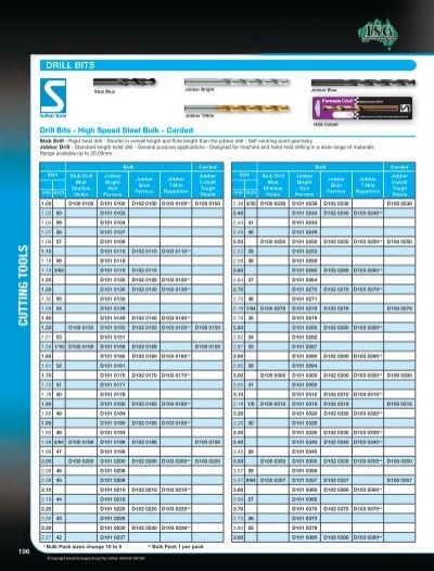 Sutton C1040903 20mm 90° Countersink Bit Single Flute Tinite HSS