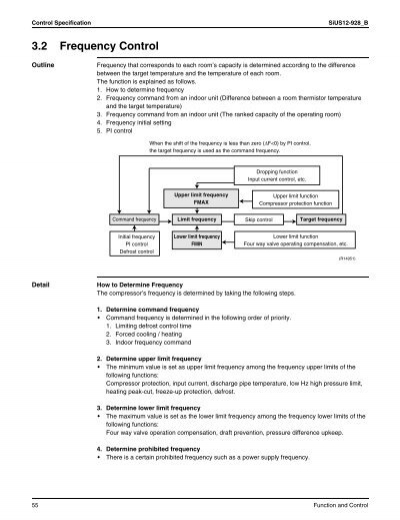 daikin faq 100 installation manual