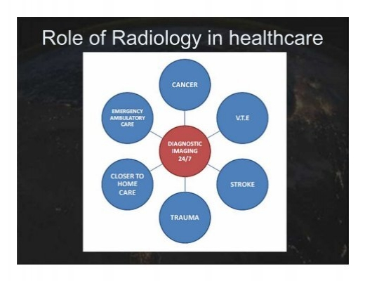 importance of radiological technology essay Radiology department is used by outpatients essay on the importance of radiology department in a essay on the importance of radiology and.