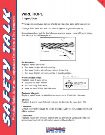 14 - Wire Rope - Inspection - WorkSafeNB