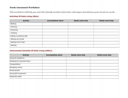 Needs Assessment Worksheet - Caregivers Library