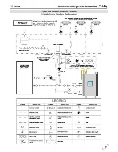 Boiler Installation Diagram Wiring Diagram