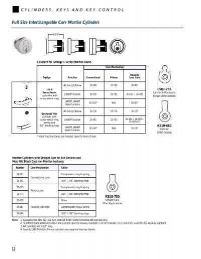 cylinders rh yumpu com Car Restoration Manual Window Repair Manual