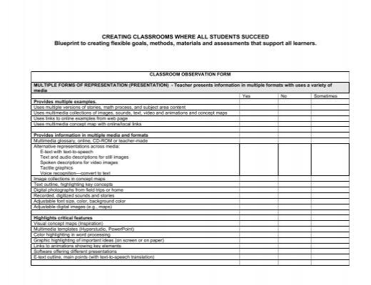 Modular Classroom Observation ~ Udl observation checklist