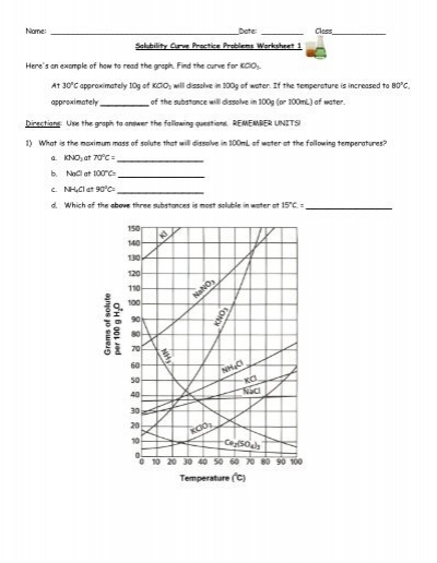 solubility curve practice problems worksheet 1. Black Bedroom Furniture Sets. Home Design Ideas